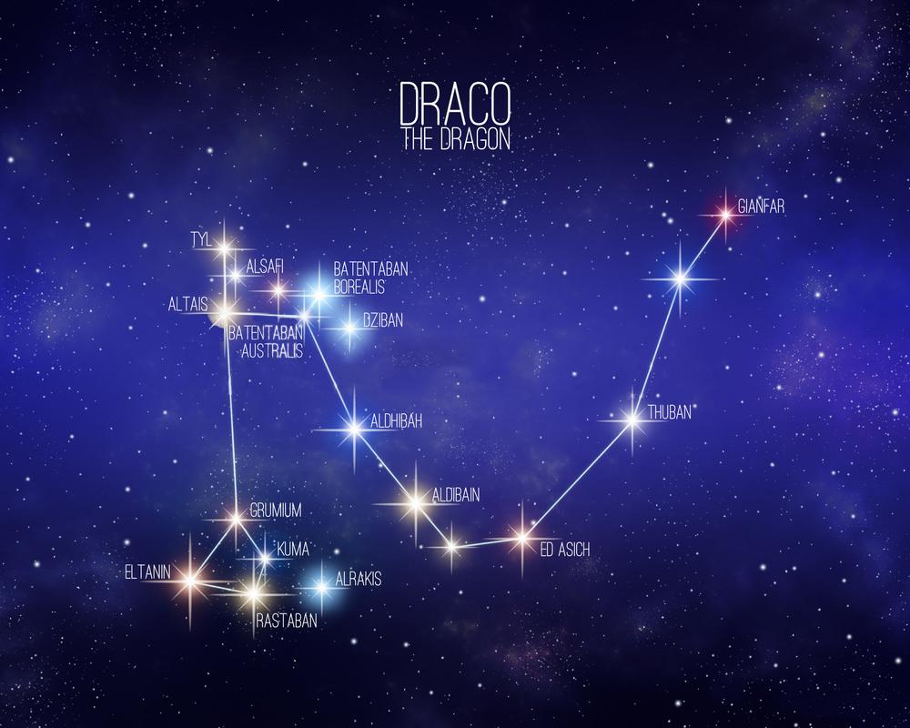 Constellation du Dragon la méthode